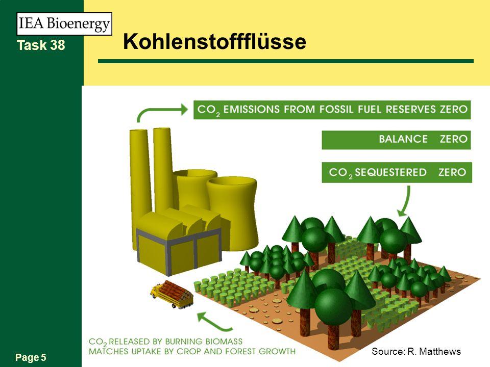 Page 5 Task 38 Kohlenstoffflüsse Source: R. Matthews