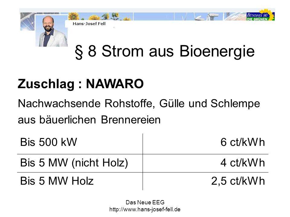 Das Neue EEG http://www.hans-josef-fell.de Nachwachsende Rohstoffe, Gülle und Schlempe aus bäuerlichen Brennereien Zuschlag : NAWARO Bis 500 kW6 ct/kW