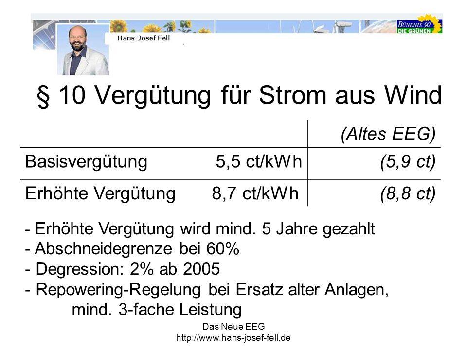 Das Neue EEG http://www.hans-josef-fell.de § 10 Vergütung für Strom aus Wind (Altes EEG) Basisvergütung 5,5 ct/kWh(5,9 ct) Erhöhte Vergütung 8,7 ct/kW