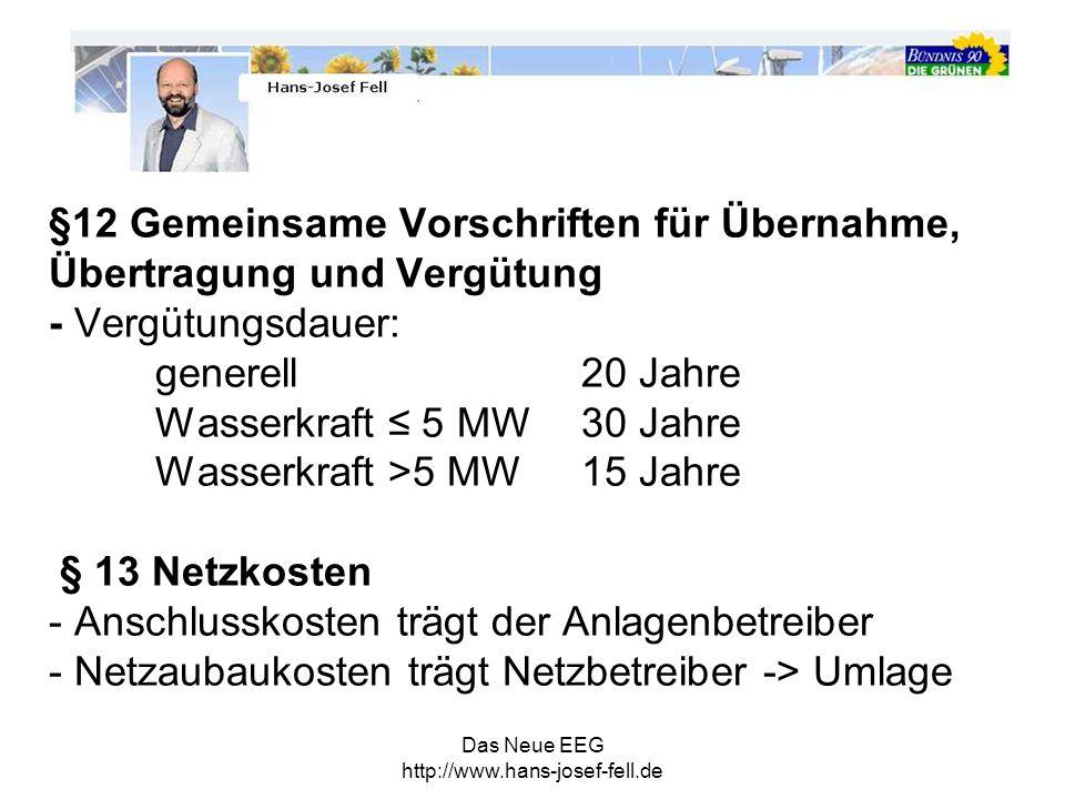 Das Neue EEG http://www.hans-josef-fell.de §12 Gemeinsame Vorschriften für Übernahme, Übertragung und Vergütung - Vergütungsdauer: generell20 Jahre Wa