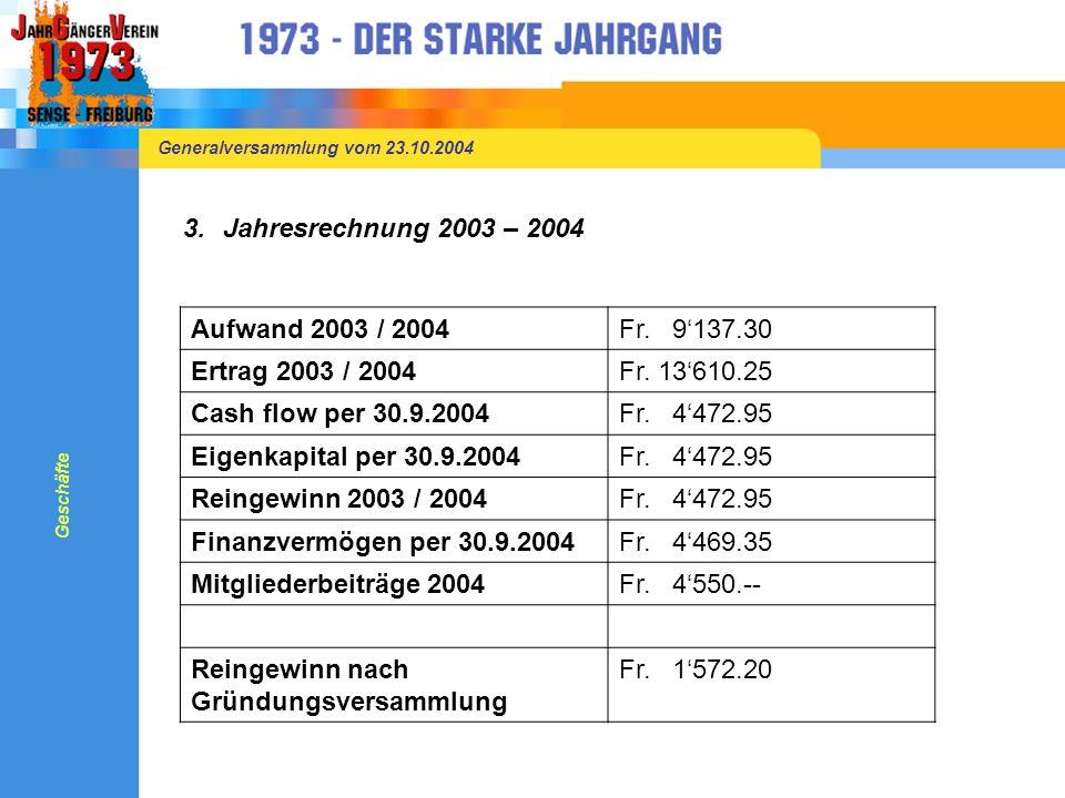 Generalversammlung vom 23.10.2004 2.Kurzer Jahresbericht des Präsidenten 4 Vorstandssitzungen während dem Vereinsjahr Realisierung eines Logos mittels Wettbewerb - Kreierung von Briefpapier nach Corporate Idendity 1.