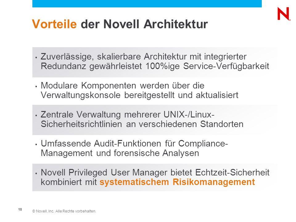 © Novell, Inc. Alle Rechte vorbehalten. 18 Vorteile der Novell Architektur Zuverlässige, skalierbare Architektur mit integrierter Redundanz gewährleis