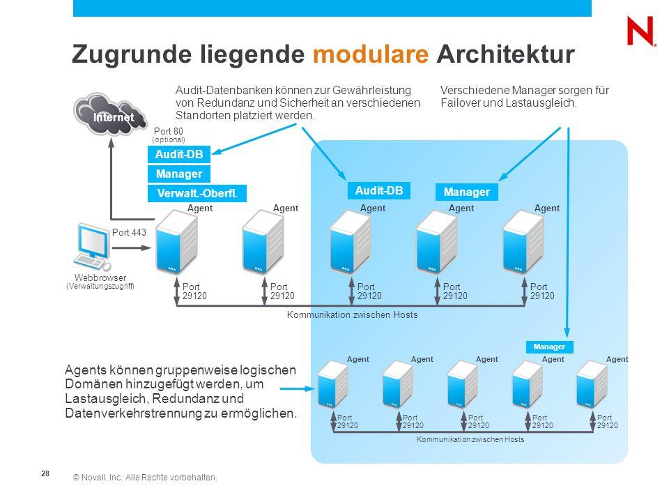 © Novell, Inc. Alle Rechte vorbehalten. 28 Zugrunde liegende modulare Architektur Agents können gruppenweise logischen Domänen hinzugefügt werden, um