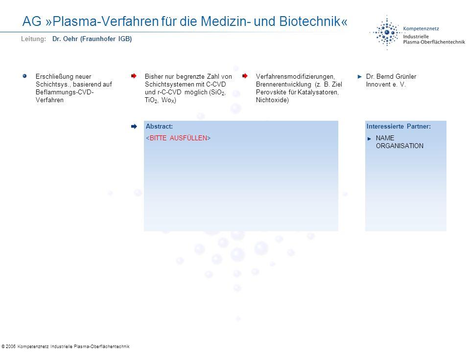 © 2006 Kompetenznetz Industrielle Plasma-Oberflächentechnik Erschließung neuer Schichtsys., basierend auf Beflammungs-CVD- Verfahren Bisher nur begren