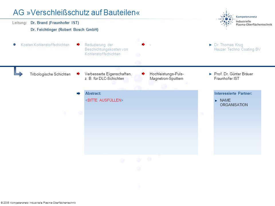 © 2006 Kompetenznetz Industrielle Plasma-Oberflächentechnik AG »Verschleißschutz auf Bauteilen« Kosten KohlenstoffschichtenReduzierung der Beschichtun