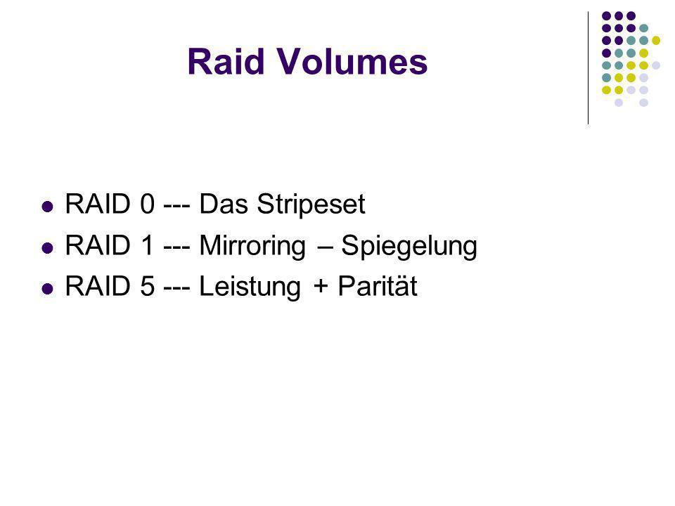 RAID 0 Das sogenannte Stripeset Bietet gesteigerte Transferraten weil die Blöcke um Reisverschlussverfahren auf beide Festplatten verteilt werden Biete wenig Chance auf wiederherstellung der Daten bei einem Defekt einer der Platten