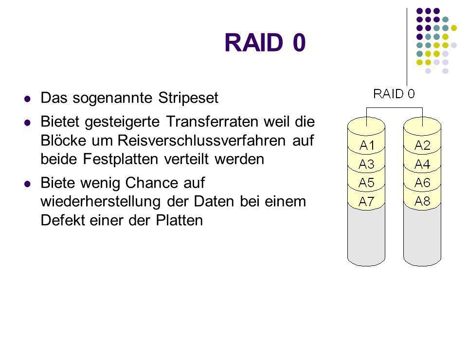 RAID 1 Sehr sichere Methode da die Daten 1:1 gespielgelt werden (aber kein Ersatz von Datensicherungen !) Die Größe des Arrays ist nur so groß wie die kleinste Festplatte Sehr gut geeignet für Echtzeit Sicherheitsanwendungen