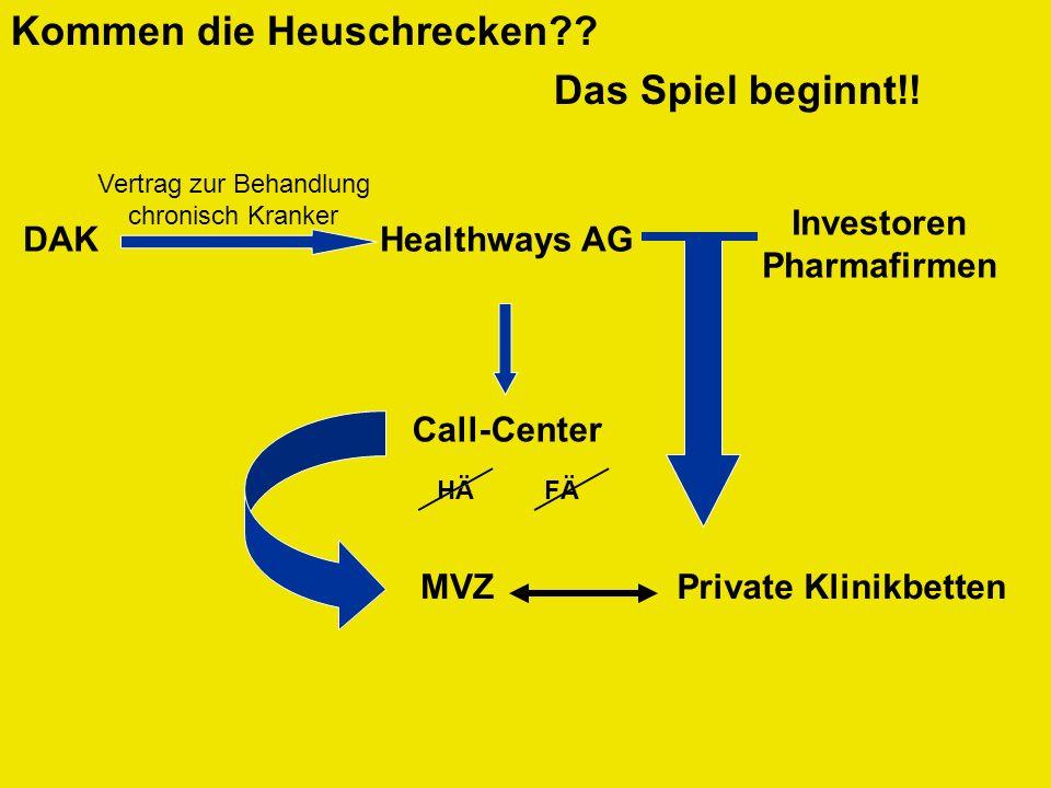 Kommen die Heuschrecken?? Das Spiel beginnt!! DAK Vertrag zur Behandlung chronisch Kranker Healthways AG Investoren Pharmafirmen Call-Center HÄFÄ MVZP
