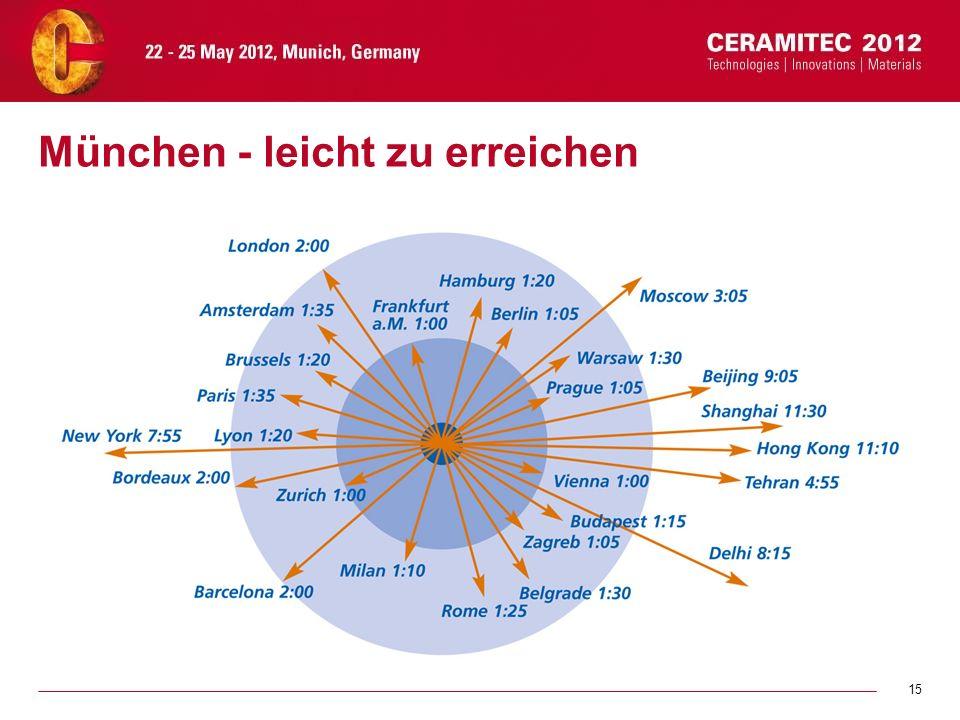 15 München - leicht zu erreichen