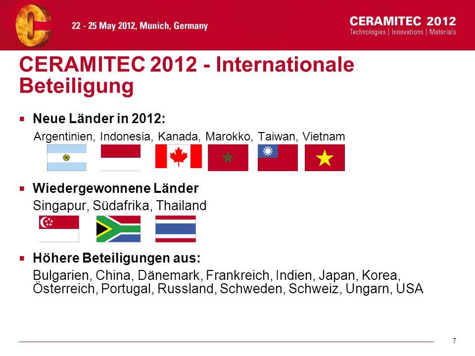 7 CERAMITEC 2012 - Internationale Beteiligung Neue Länder in 2012: Argentinien, Indonesia, Kanada, Marokko, Taiwan, Vietnam Wiedergewonnene Länder Sin