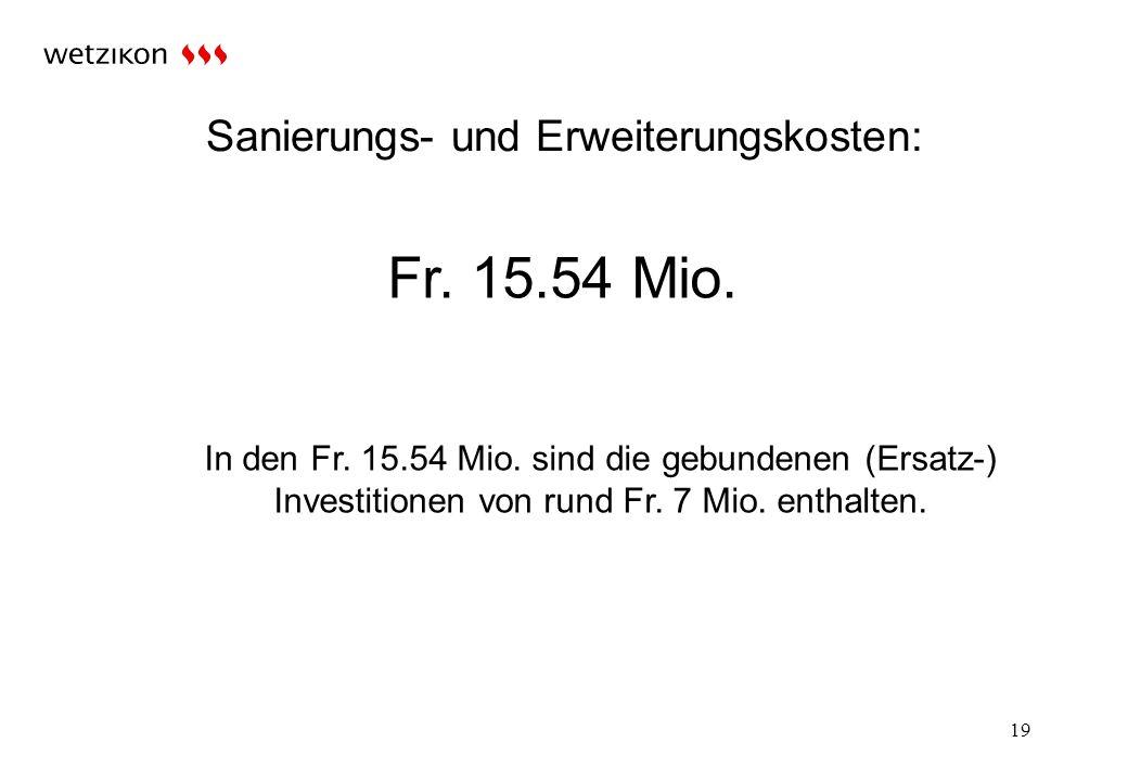 Sanierungs- und Erweiterungskosten: 19 Fr. 15.54 Mio.