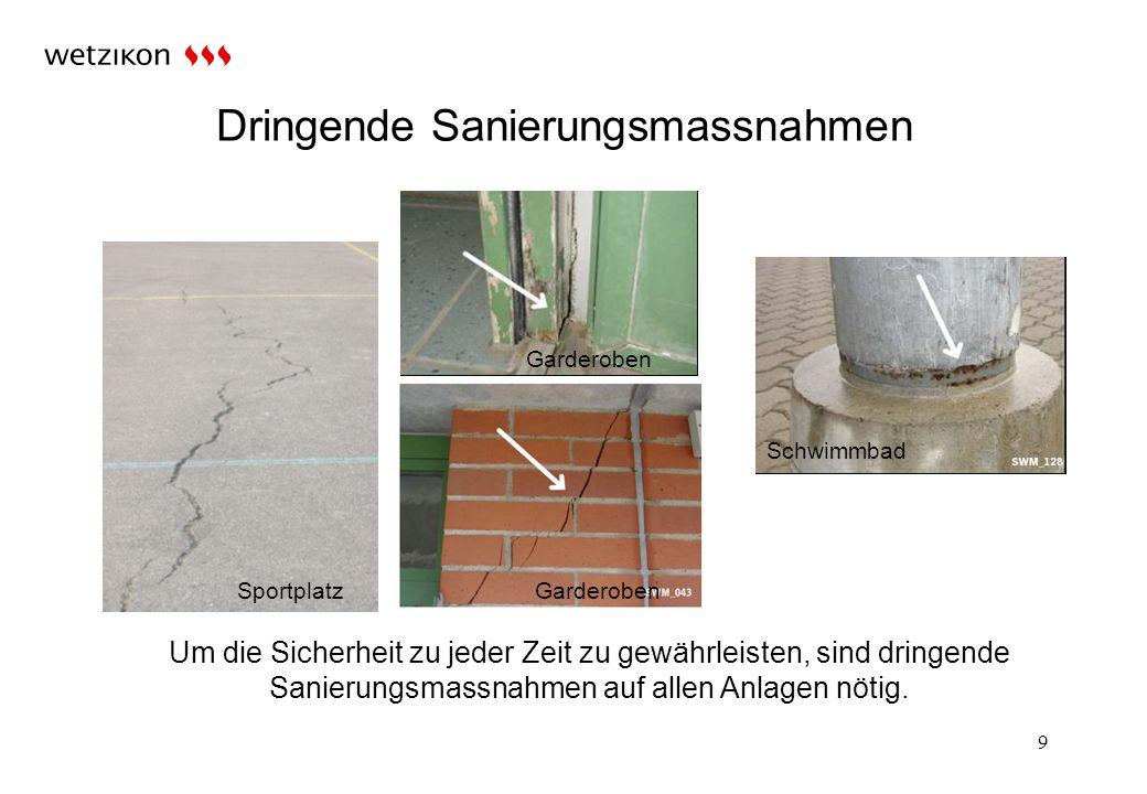 Nötige Sanierung 10 Heizung Kunsteisbahn Unzweckmässige Duschen Garderoben Sportplätze Baufällige Zuschauertritte Neben der sicherheitsbedingten Sanierung sind auch veraltete oder unzweckmässige Installationen zu ersetzen.