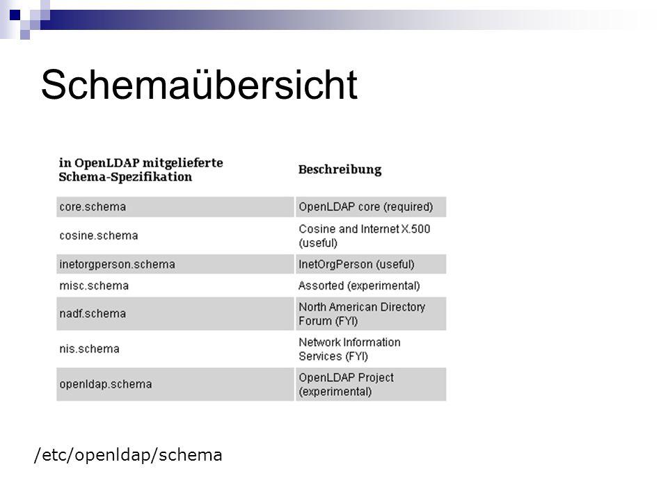 Schemaübersicht /etc/openldap/schema