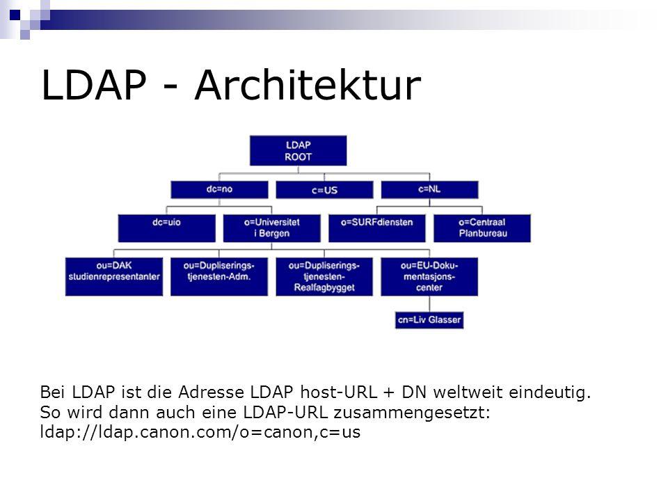 LDAP - Architektur Bei LDAP ist die Adresse LDAP host-URL + DN weltweit eindeutig. So wird dann auch eine LDAP-URL zusammengesetzt: ldap://ldap.canon.