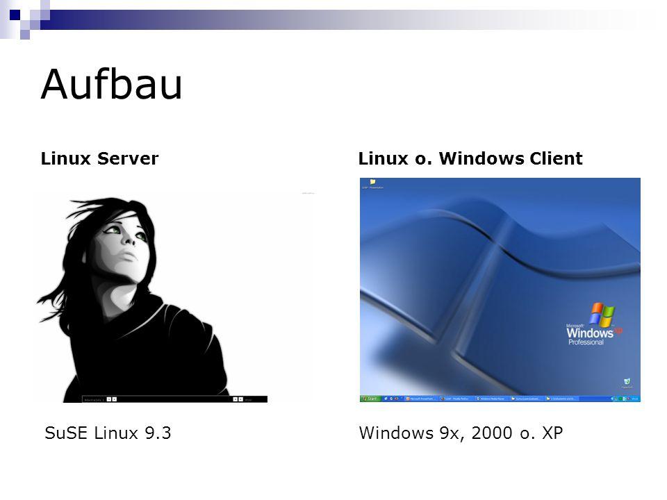 Aufbau Linux Server Linux o. Windows Client SuSE Linux 9.3 Windows 9x, 2000 o. XP