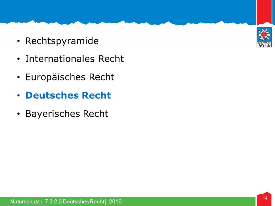 Naturschutz | 14 Internationales Recht Rechtspyramide Europäisches Recht Deutsches Recht Bayerisches Recht 7.3.2.3 Deutsches Recht | 2010