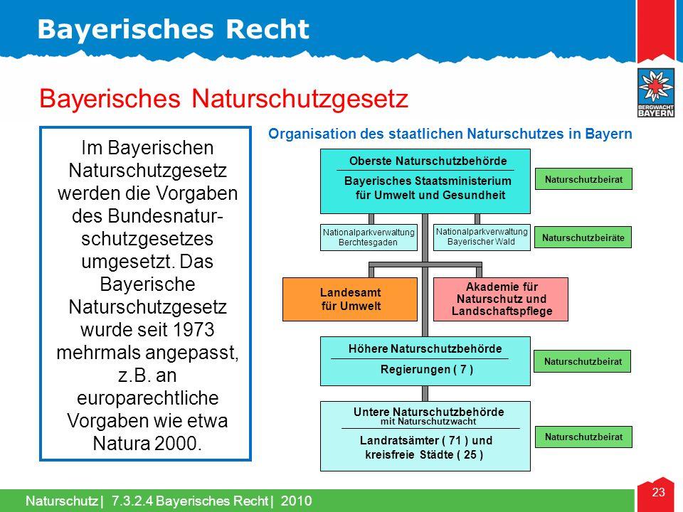 Naturschutz | 23 Bayerisches Naturschutzgesetz Im Bayerischen Naturschutzgesetz werden die Vorgaben des Bundesnatur- schutzgesetzes umgesetzt. Das Bay