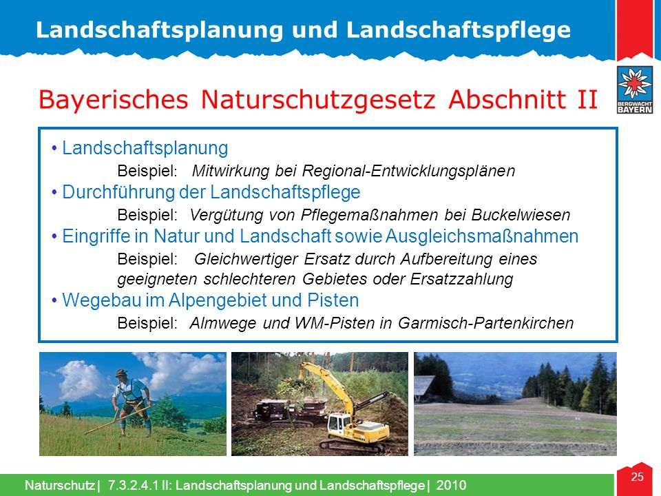 Naturschutz | 25 Bayerisches Naturschutzgesetz Abschnitt II Landschaftsplanung Beispiel : Mitwirkung bei Regional-Entwicklungsplänen Durchführung der