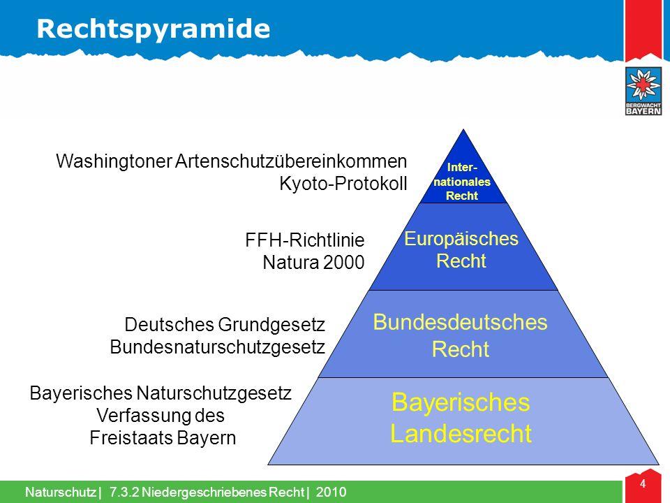Naturschutz | 4 Rechtspyramide Bundesdeutsches Recht Europäisches Recht Inter- nationales Recht Bayerisches Landesrecht Deutsches Grundgesetz Bundesna