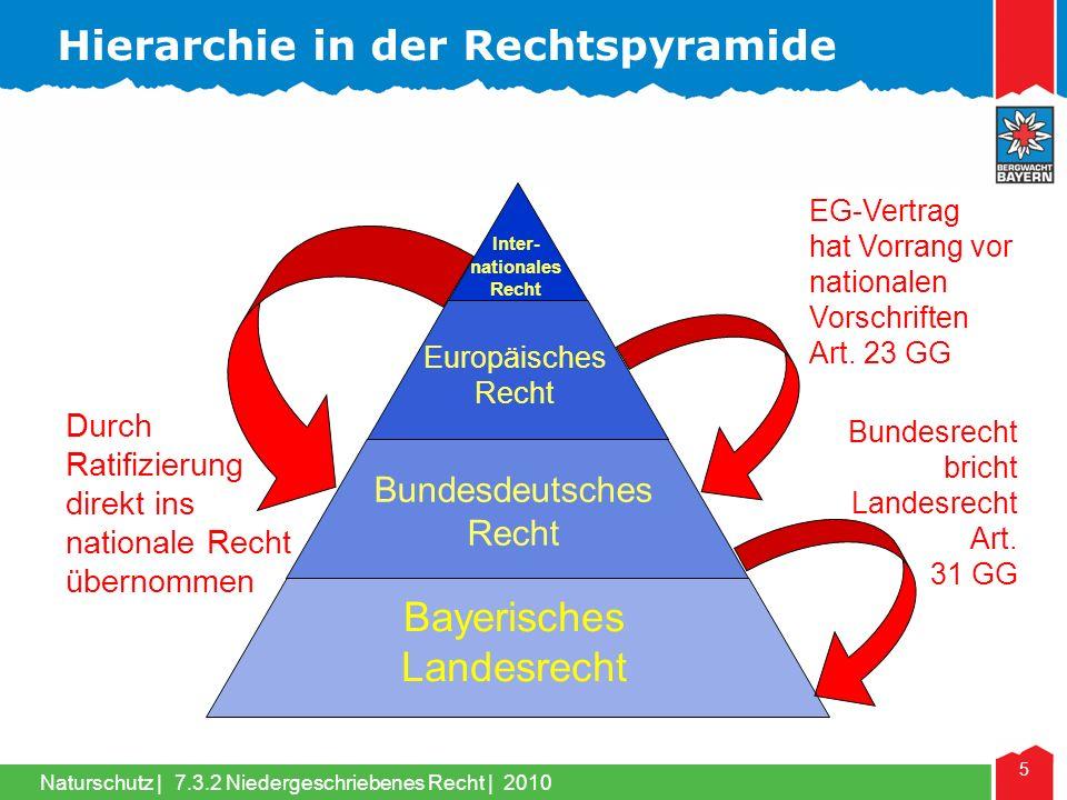 Naturschutz | 5 Durch Ratifizierung direkt ins nationale Recht übernommen EG-Vertrag hat Vorrang vor nationalen Vorschriften Art. 23 GG Bundesrecht br