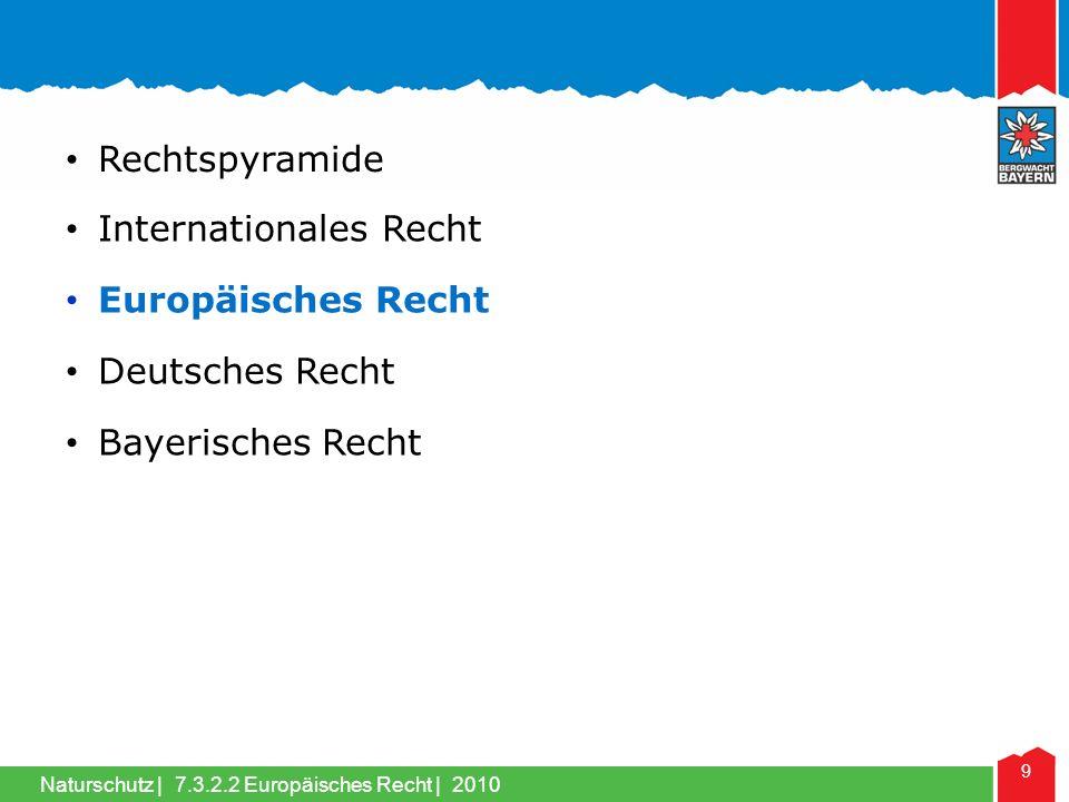 Naturschutz | 9 Internationales Recht Rechtspyramide Europäisches Recht Deutsches Recht Bayerisches Recht 7.3.2.2 Europäisches Recht | 2010