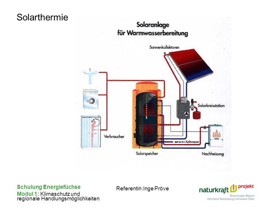 Schulung Energiefüchse Modul 1: Klimaschutz und regionale Handlungsmöglichkeiten Referentin:Inge Pröve Solarthermie