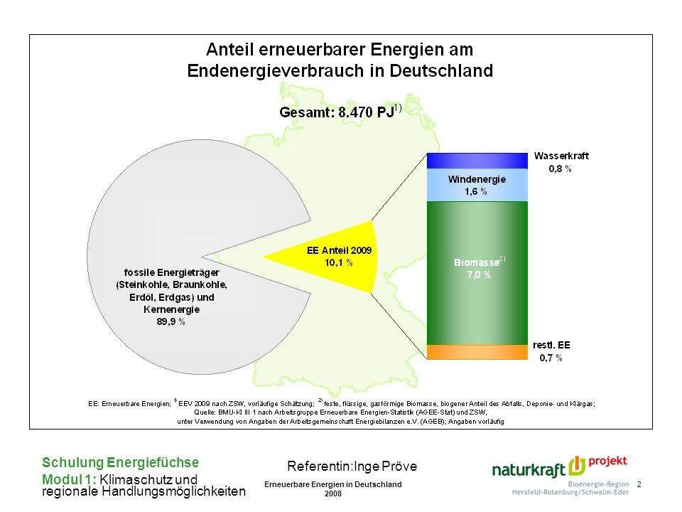 Schulung Energiefüchse Modul 1: Klimaschutz und regionale Handlungsmöglichkeiten Referentin:Inge Pröve Erneuerbare Energien in Deutschland 2008 2