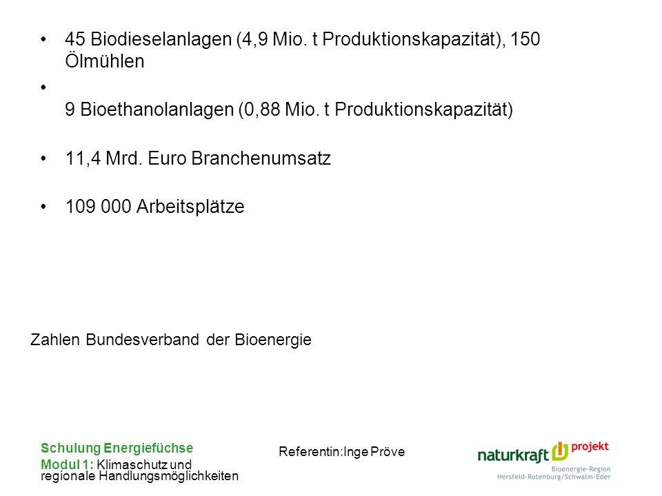 Schulung Energiefüchse Modul 1: Klimaschutz und regionale Handlungsmöglichkeiten Referentin:Inge Pröve 45 Biodieselanlagen (4,9 Mio. t Produktionskapa