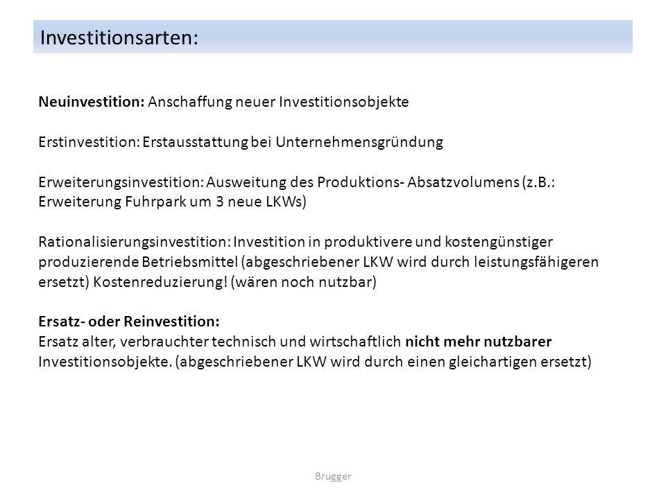 Brugger Investitionsarten: Neuinvestition: Anschaffung neuer Investitionsobjekte Erstinvestition: Erstausstattung bei Unternehmensgründung Erweiterung