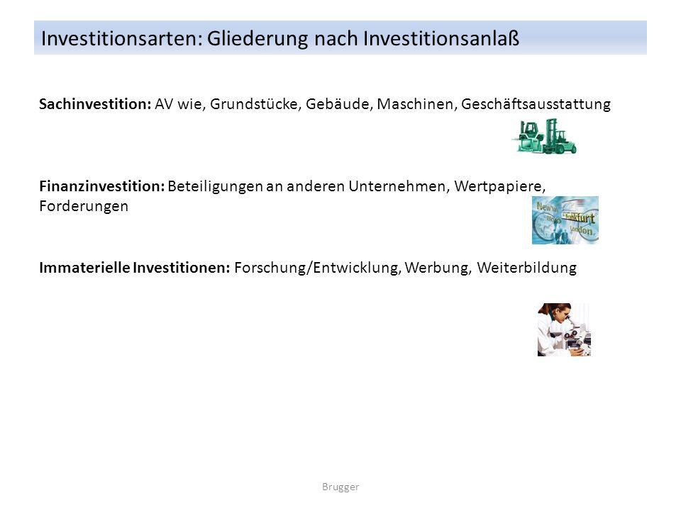 Brugger Investitionsarten: Gliederung nach Investitionsanlaß Sachinvestition: AV wie, Grundstücke, Gebäude, Maschinen, Geschäftsausstattung Finanzinve