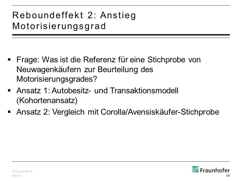 © Fraunhofer ISI Seite 11 Reboundeffekt 2: Anstieg Motorisierungsgrad Frage: Was ist die Referenz für eine Stichprobe von Neuwagenkäufern zur Beurteilung des Motorisierungsgrades.