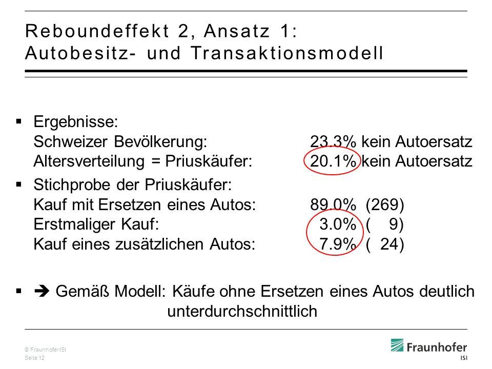 © Fraunhofer ISI Seite 12 Reboundeffekt 2, Ansatz 1: Autobesitz- und Transaktionsmodell Ergebnisse: Schweizer Bevölkerung:23.3% kein Autoersatz Altersverteilung = Priuskäufer:20.1% kein Autoersatz Stichprobe der Priuskäufer: Kauf mit Ersetzen eines Autos:89.0% (269) Erstmaliger Kauf: 3.0% ( 9) Kauf eines zusätzlichen Autos: 7.9% ( 24) Gemäß Modell: Käufe ohne Ersetzen eines Autos deutlich unterdurchschnittlich