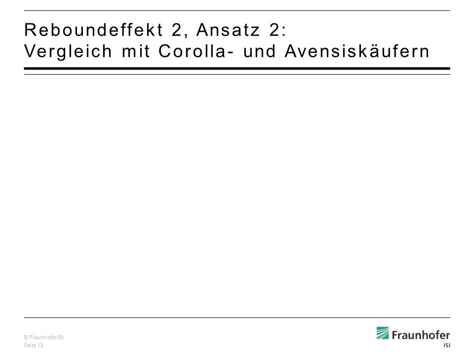 © Fraunhofer ISI Seite 13 Reboundeffekt 2, Ansatz 2: Vergleich mit Corolla- und Avensiskäufern