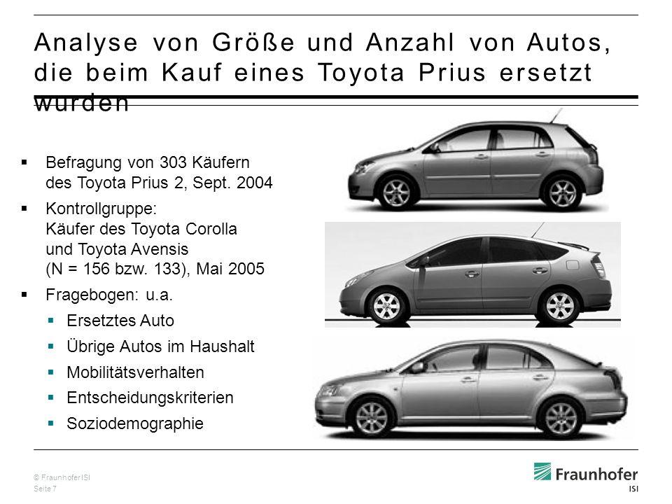 © Fraunhofer ISI Seite 18 Reboundeffekt 2, Ansatz 2: Vergleich mit Corolla- und Avensiskäufern