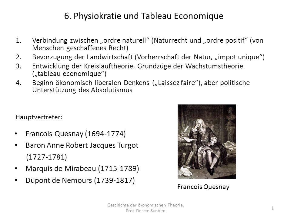 Begründung des Vorranges der Landwirtschaft Geschichte der ökonomischen Theorie, Prof.