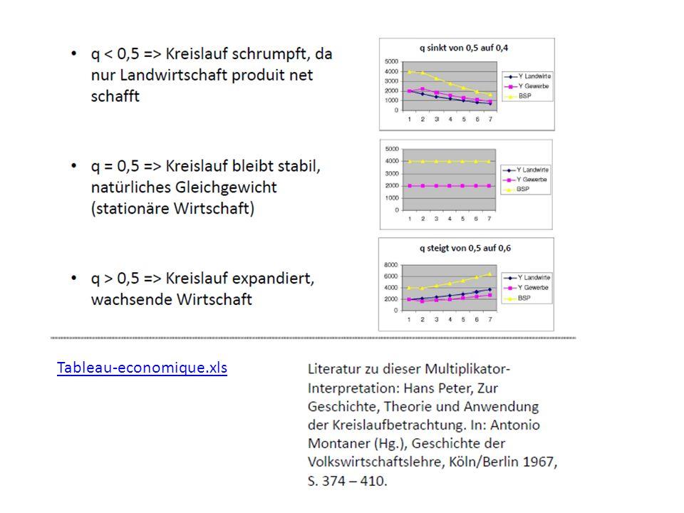 Tableau-economique.xls