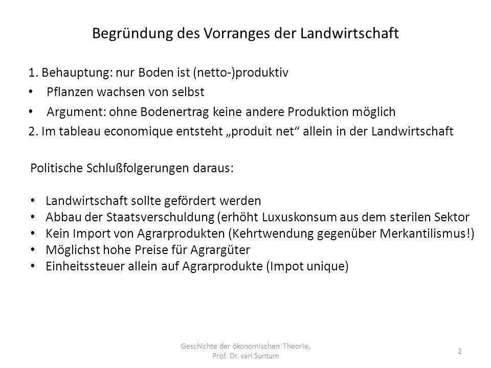 Begründung des Vorranges der Landwirtschaft Geschichte der ökonomischen Theorie, Prof. Dr. van Suntum 2 1. Behauptung: nur Boden ist (netto-)produktiv