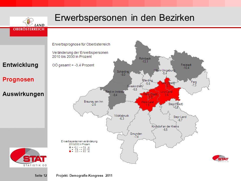 Seite 12 Projekt: Demografie-Kongress 2011 Erwerbspersonen in den Bezirken