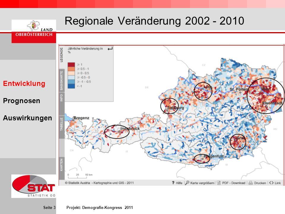 Seite 3 Projekt: Demografie-Kongress 2011 Regionale Veränderung 2002 - 2010 Entwicklung Prognosen Auswirkungen