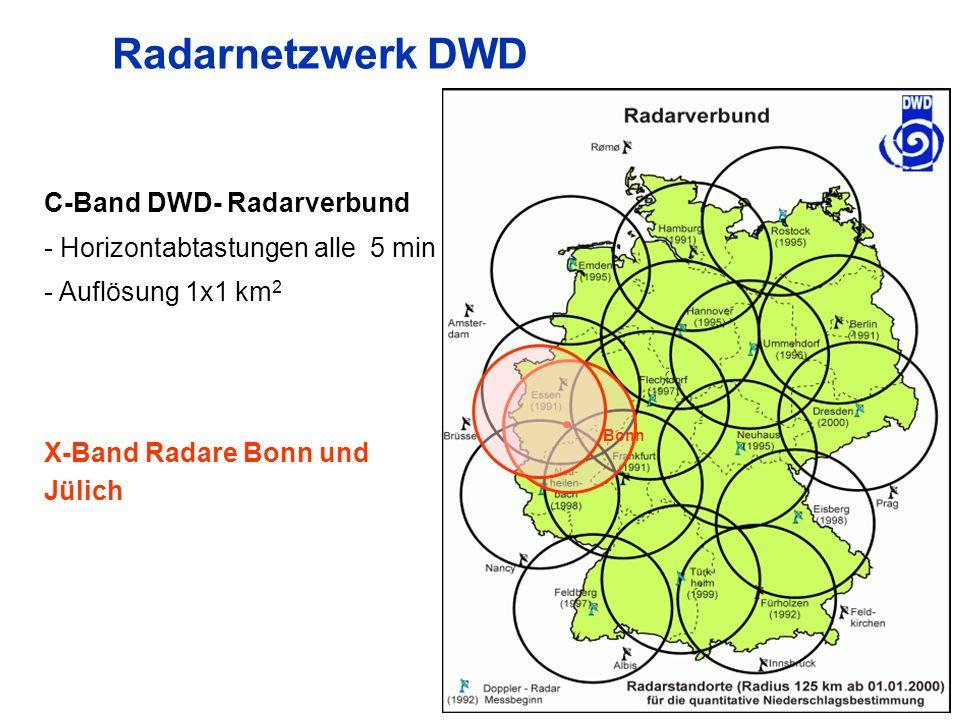 11 Radarnetzwerk DWD Bonn C-Band DWD- Radarverbund - Horizontabtastungen alle 5 min - Auflösung 1x1 km 2 X-Band Radare Bonn und Jülich