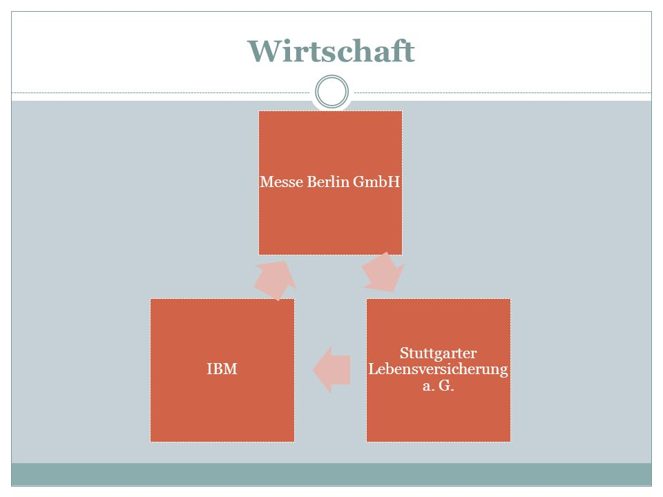 Wirtschaft Messe Berlin GmbH Stuttgarter Lebensversicherung a. G. IBM
