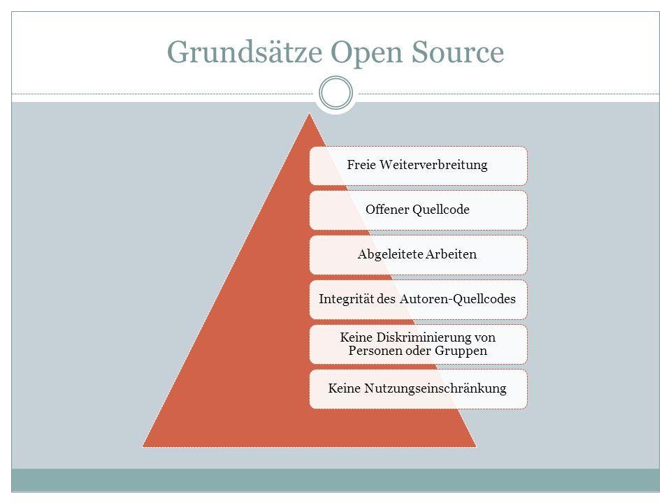 Grundsätze Open Source Freie WeiterverbreitungOffener QuellcodeAbgeleitete ArbeitenIntegrität des Autoren-Quellcodes Keine Diskriminierung von Personen oder Gruppen Keine Nutzungseinschränkung