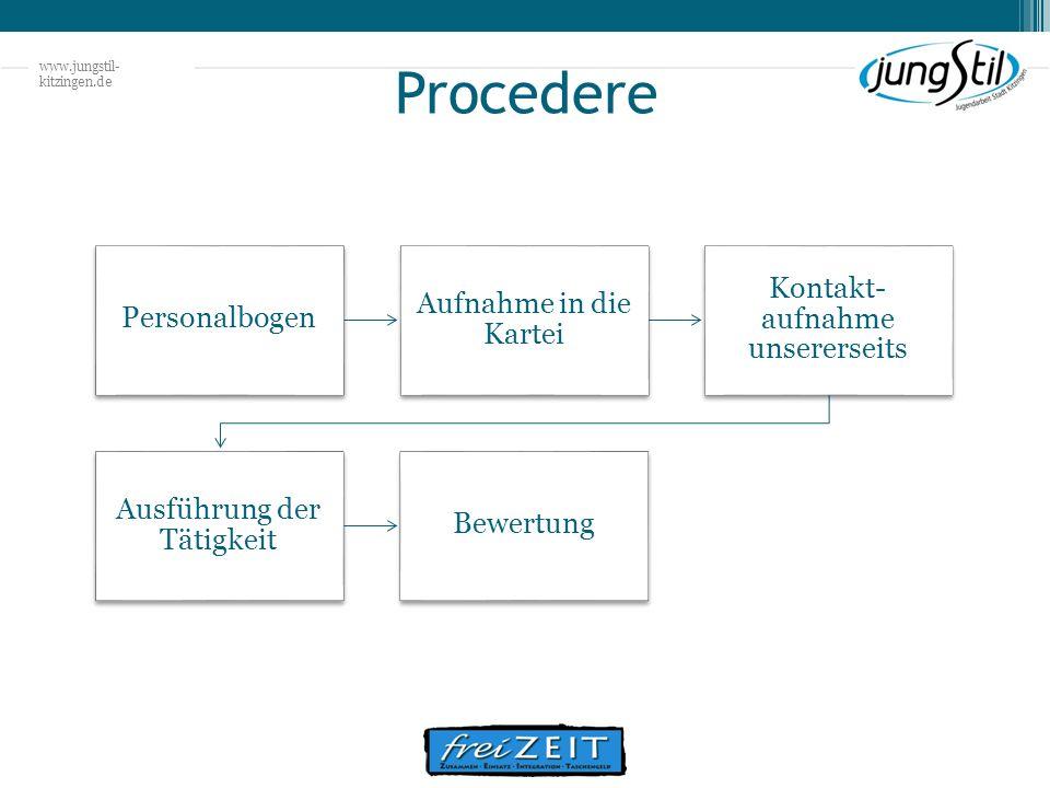 www.jungstil- kitzingen.de Procedere Personalbogen Aufnahme in die Kartei Kontakt- aufnahme unsererseits Ausführung der Tätigkeit Bewertung