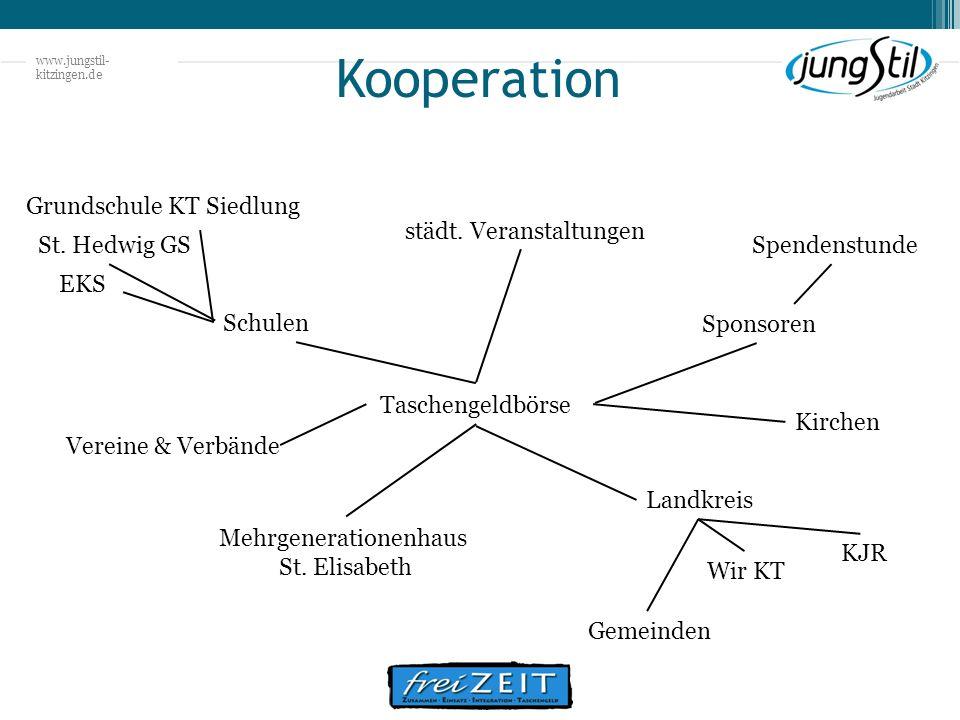 www.jungstil- kitzingen.de Kooperation Taschengeldbörse Schulen EKS KJR Grundschule KT Siedlung St. Hedwig GS Wir KT Landkreis Mehrgenerationenhaus St