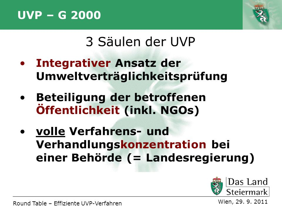 Autor UVP – G 2000 3 Säulen der UVP Integrativer Ansatz der Umweltverträglichkeitsprüfung Beteiligung der betroffenen Öffentlichkeit (inkl. NGOs) voll