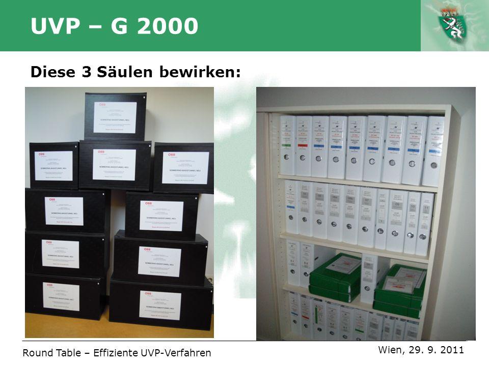 Autor UVP – G 2000 Diese 3 Säulen bewirken: Round Table – Effiziente UVP-Verfahren Wien, 29. 9. 2011