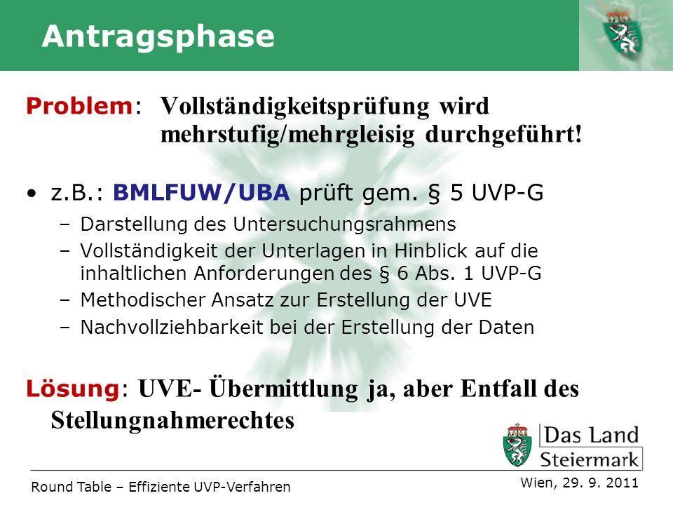 Autor Antragsphase Problem: Vollständigkeitsprüfung wird mehrstufig/mehrgleisig durchgeführt! z.B.: BMLFUW/UBA prüft gem. § 5 UVP-G –Darstellung des U