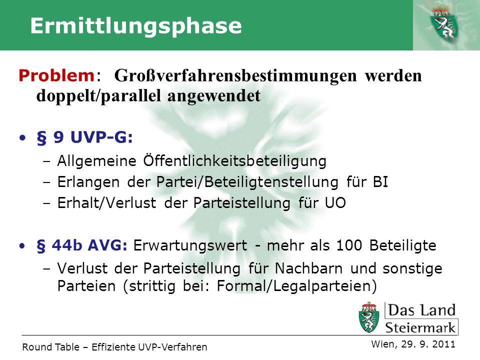 Autor Ermittlungsphase Problem: Großverfahrensbestimmungen werden doppelt/parallel angewendet § 9 UVP-G: –Allgemeine Öffentlichkeitsbeteiligung –Erlan