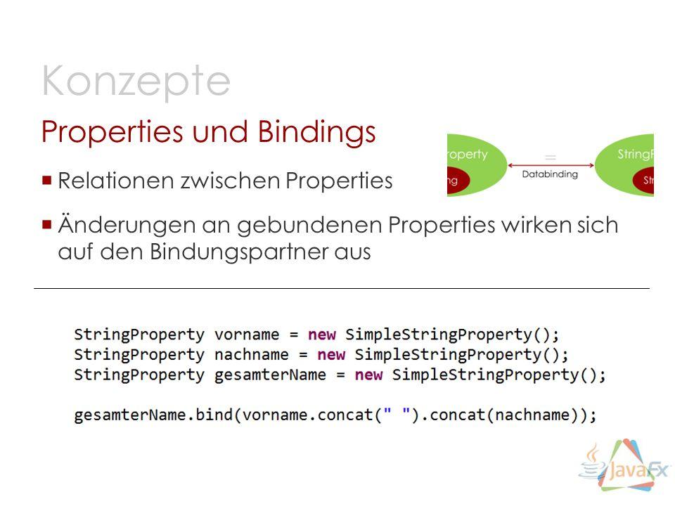 Properties und Bindings Relationen zwischen Properties Änderungen an gebundenen Properties wirken sich auf den Bindungspartner aus Konzepte