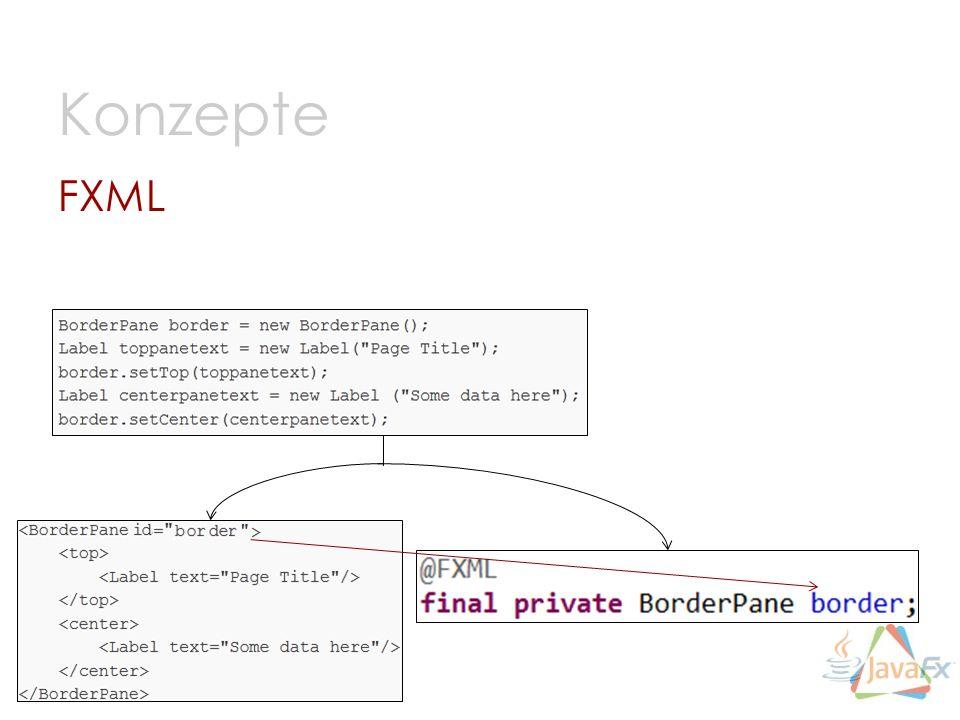 FXML Konzepte
